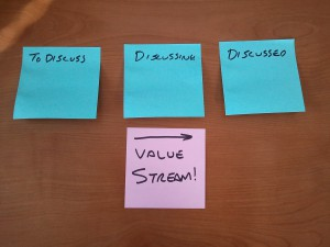 Sticky notes set up as a Personal Kanban board.